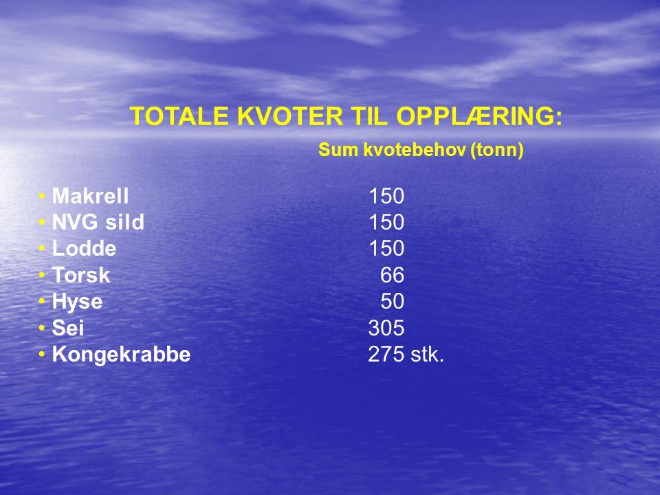 TOTALE KVOTER TIL OPPLÆRING:
