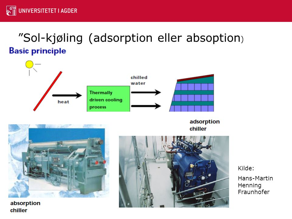 Sol-kjøling (adsorption eller absoption)