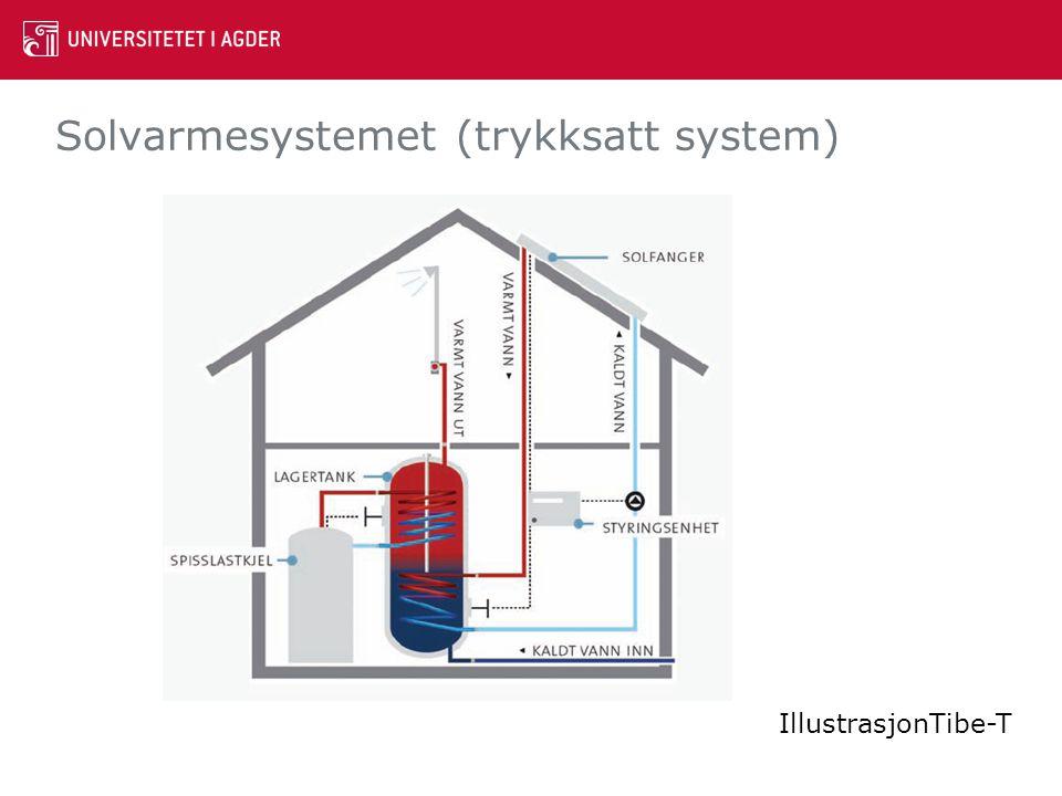 Solvarmesystemet (trykksatt system)
