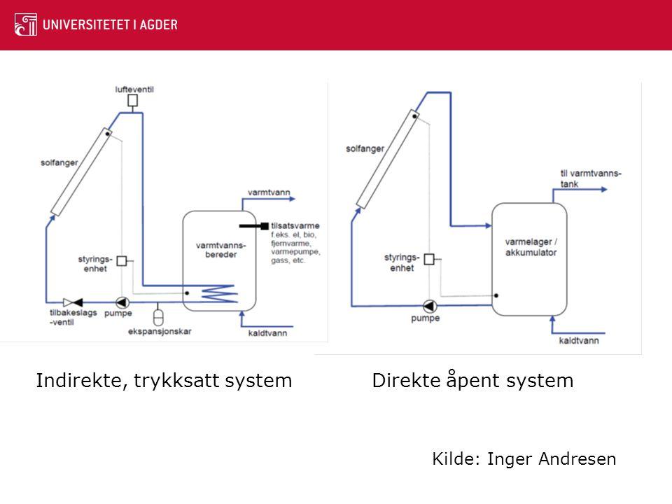 Indirekte, trykksatt system Direkte åpent system
