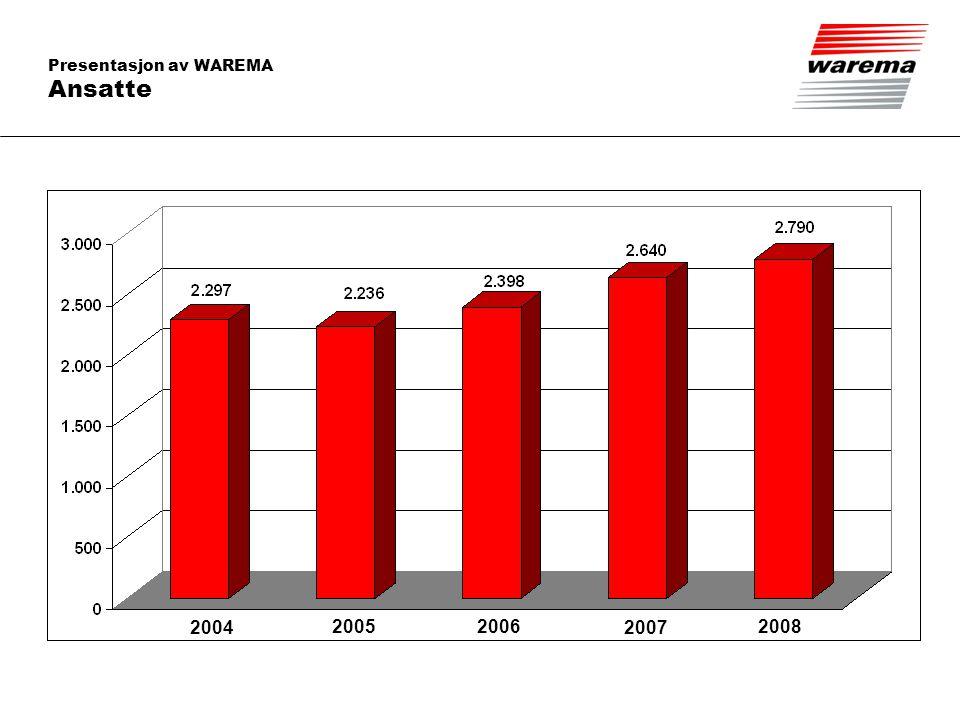 Ansatte 2004 2005 2006 2007 2008