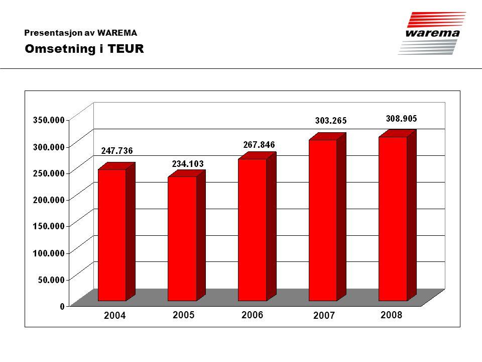 Omsetning i TEUR 2004 2005 2006 2007 2008