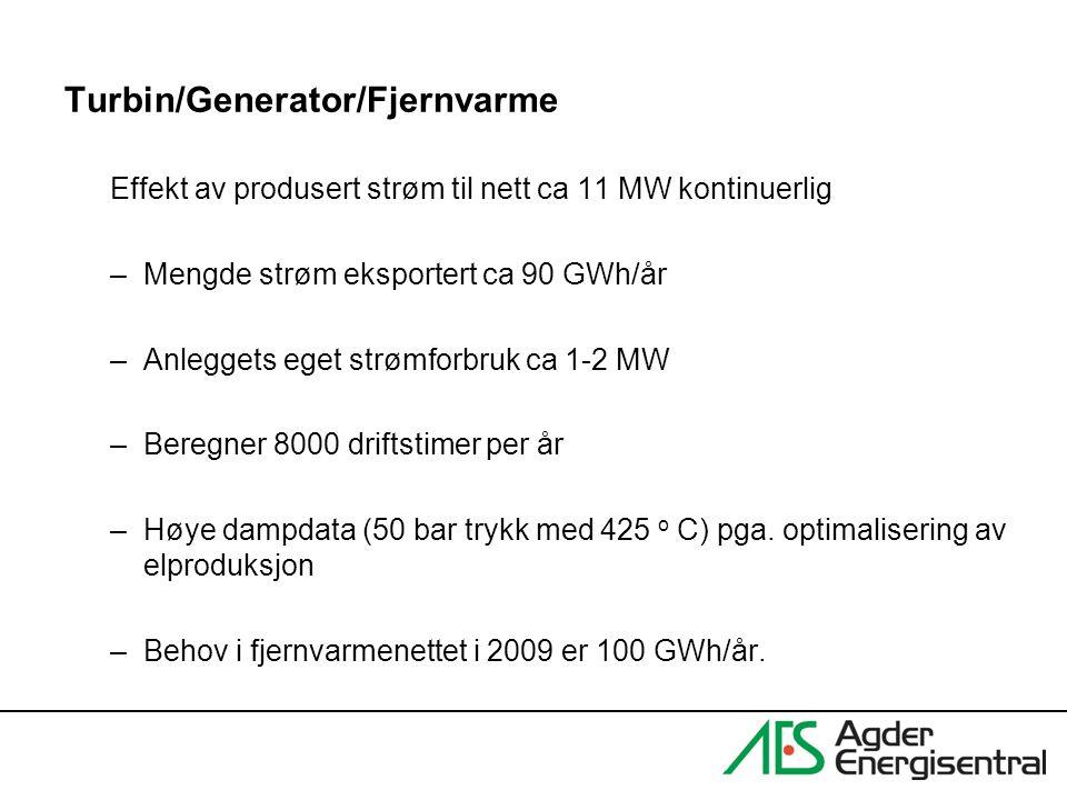 Turbin/Generator/Fjernvarme