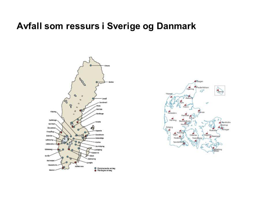Avfall som ressurs i Sverige og Danmark