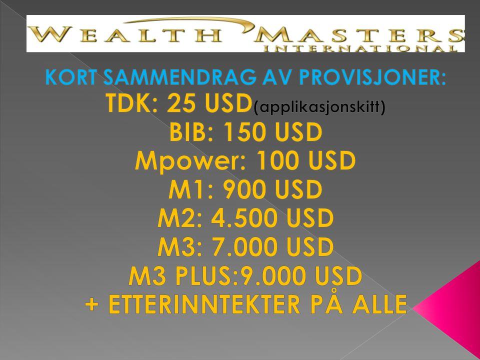 TDK: 25 USD(applikasjonskitt) BIB: 150 USD Mpower: 100 USD M1: 900 USD