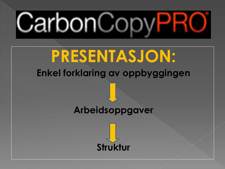 Presentasjon av CarbonCopyPRO