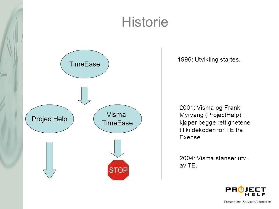 Historie TimeEase Visma ProjectHelp TimeEase 1996: Utvikling startes.