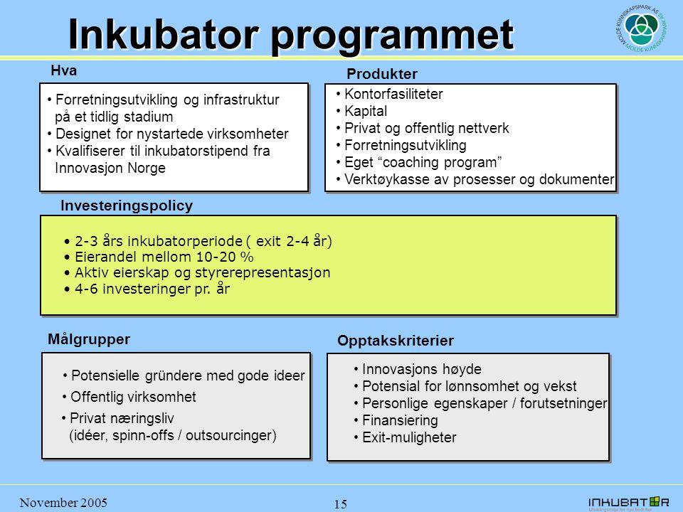 Inkubator programmet Hva Produkter Investeringspolicy Målgrupper
