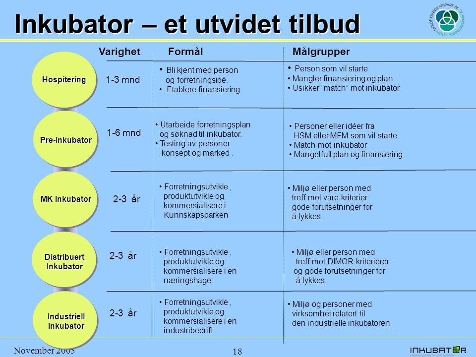 Inkubator – et utvidet tilbud