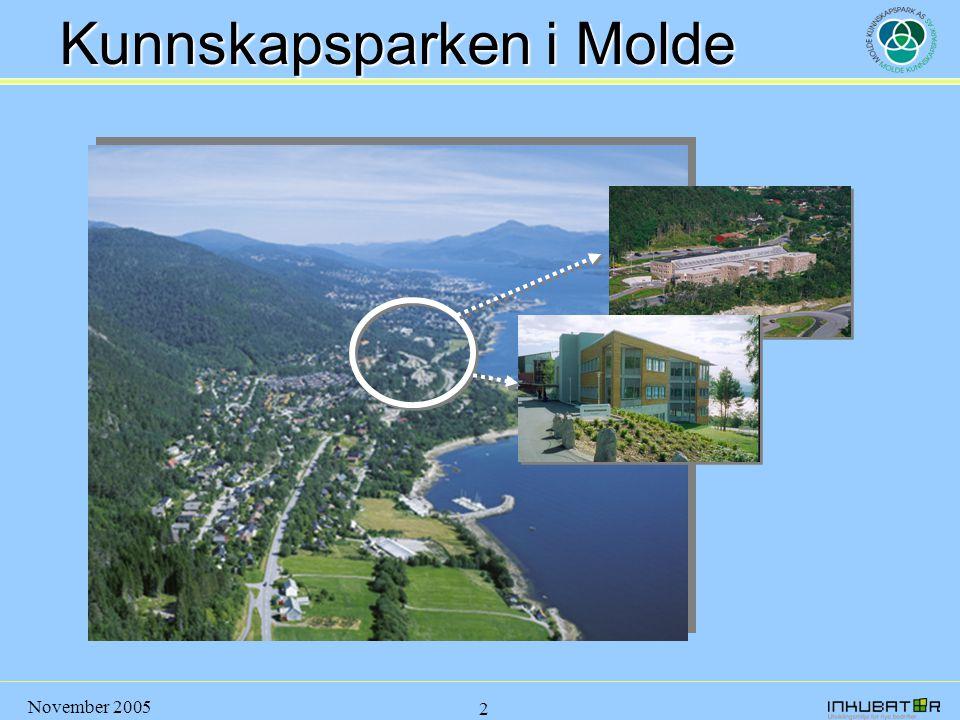 Kunnskapsparken i Molde