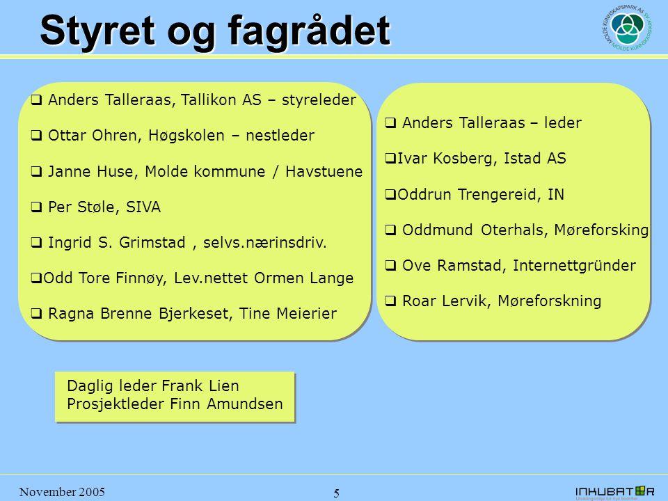 Styret og fagrådet Anders Talleraas, Tallikon AS – styreleder