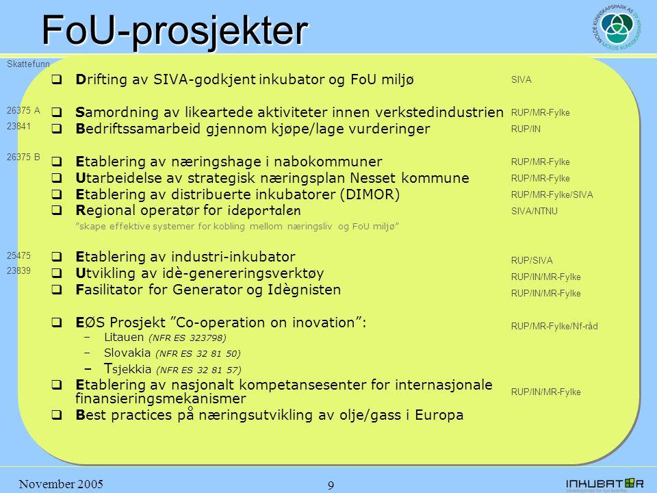 FoU-prosjekter Drifting av SIVA-godkjent inkubator og FoU miljø
