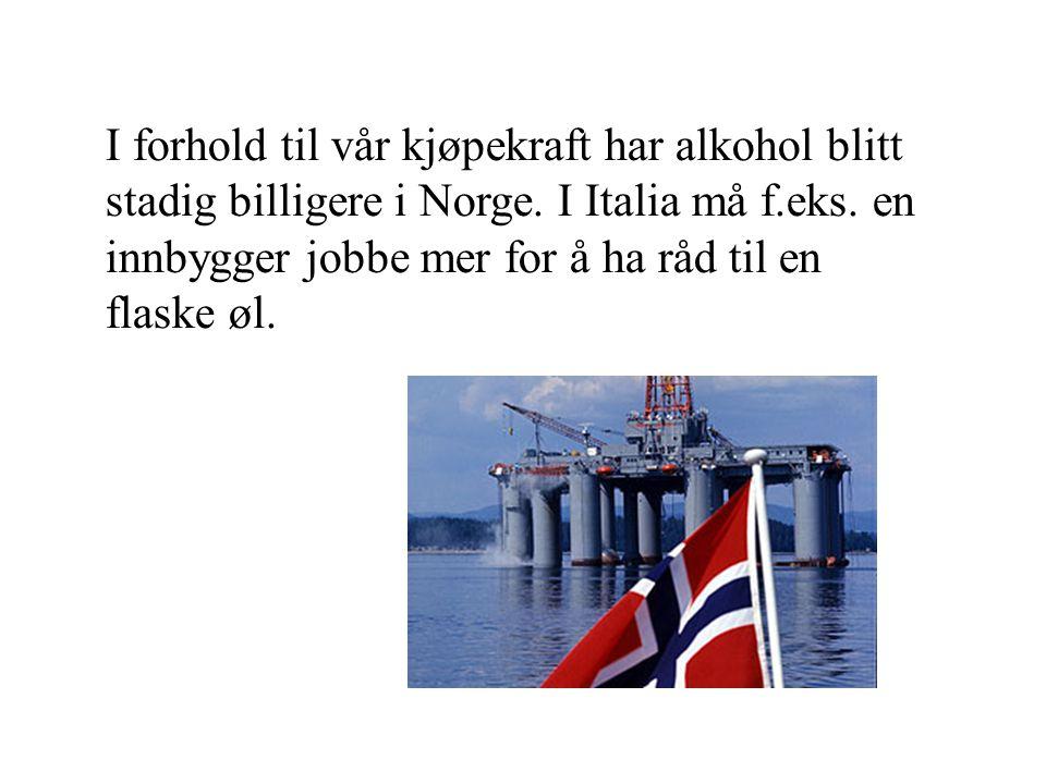 I forhold til vår kjøpekraft har alkohol blitt stadig billigere i Norge.
