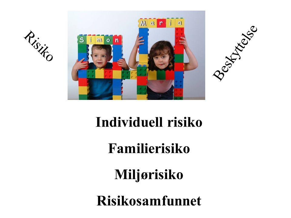 Beskyttelse Risiko Individuell risiko Familierisiko Miljørisiko Risikosamfunnet