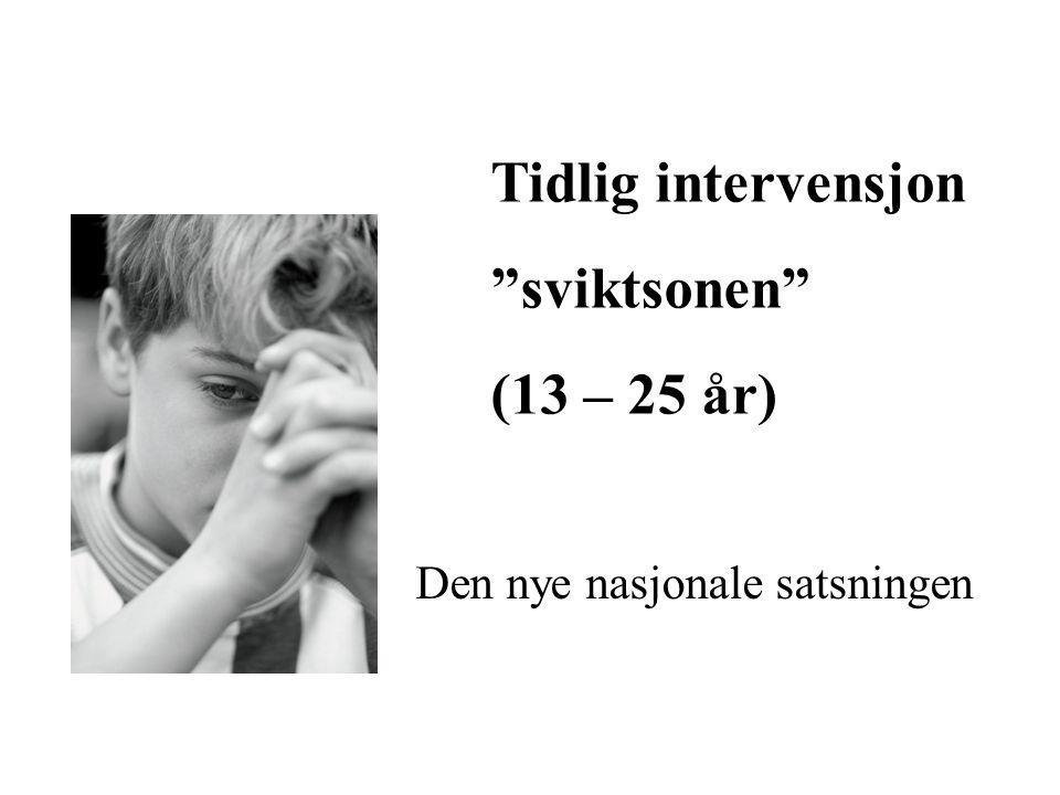 Tidlig intervensjon sviktsonen (13 – 25 år)