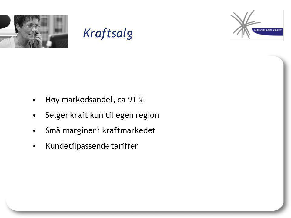 Kraftsalg Høy markedsandel, ca 91 % Selger kraft kun til egen region
