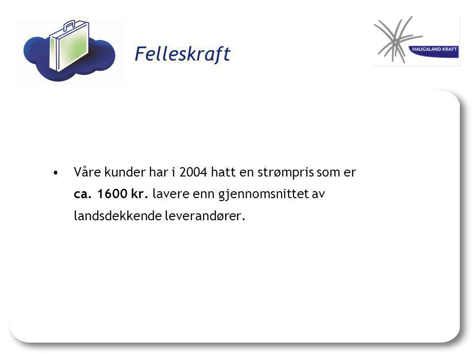 Felleskraft Våre kunder har i 2004 hatt en strømpris som er ca.