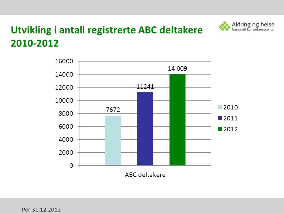Utvikling i antall registrerte ABC deltakere 2010-2012