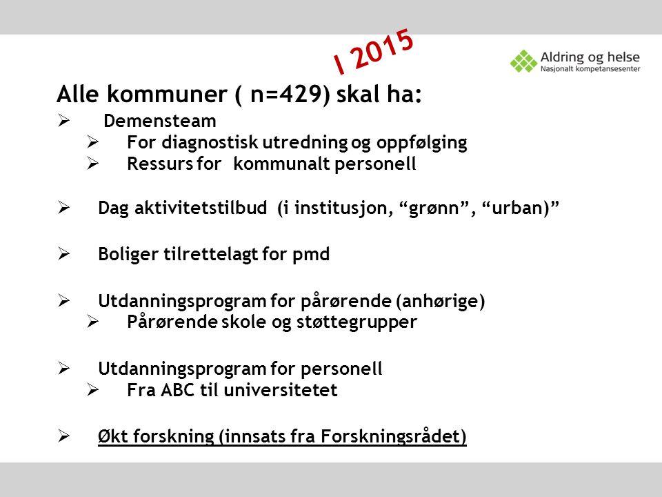 I 2015 Alle kommuner ( n=429) skal ha: Demensteam