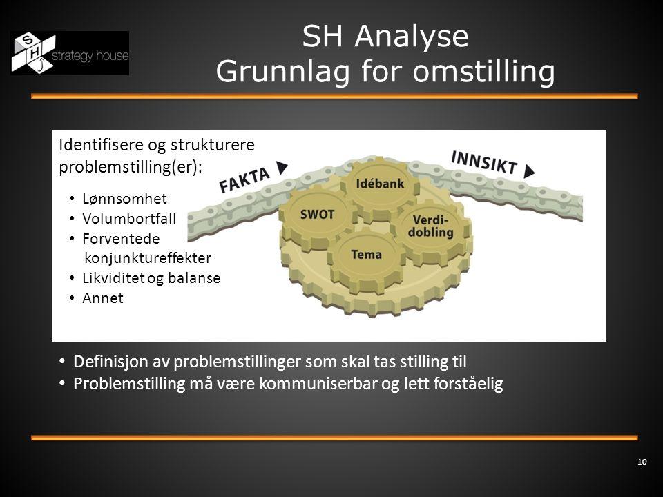 SH Analyse Grunnlag for omstilling