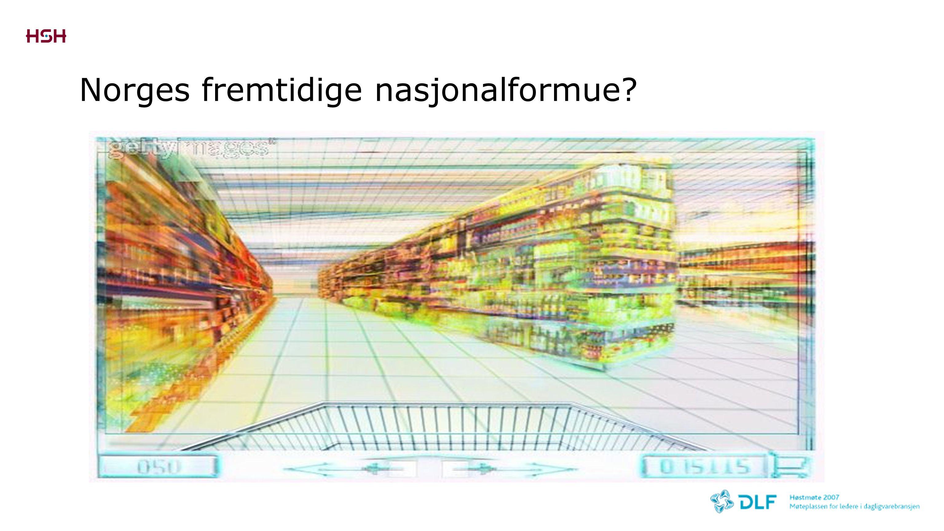 Norges fremtidige nasjonalformue