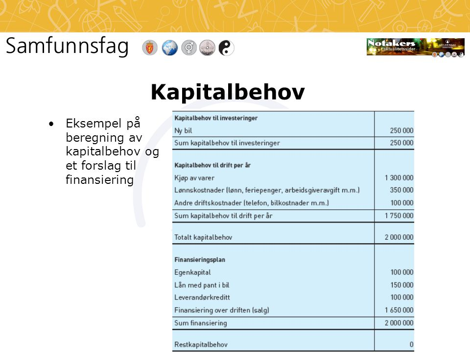 Kapitalbehov Eksempel på beregning av kapitalbehov og et forslag til finansiering