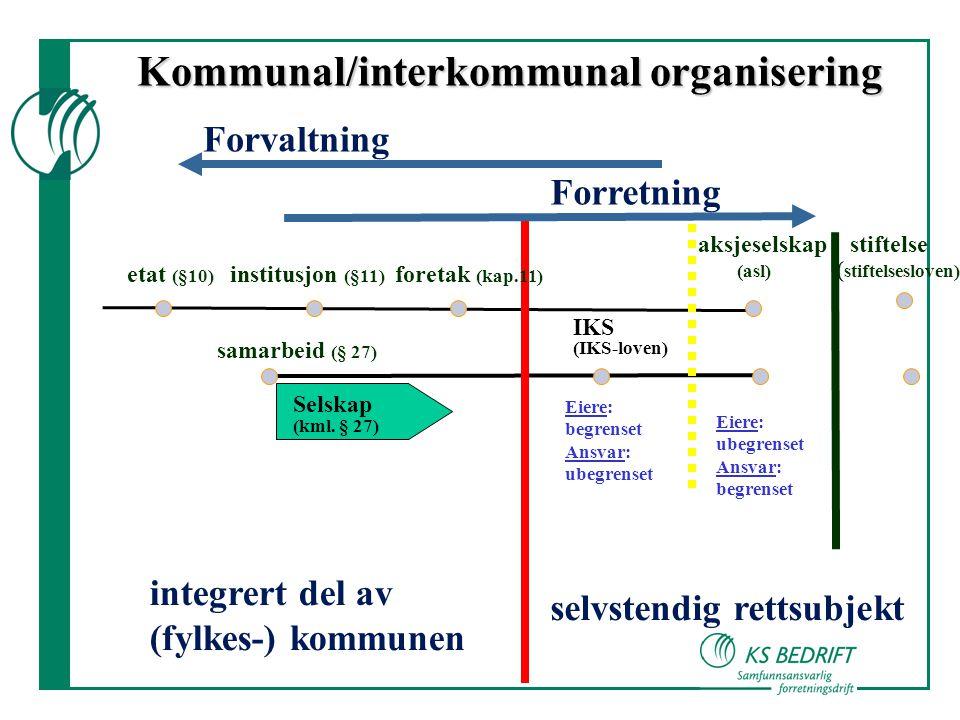 Kommunal/interkommunal organisering