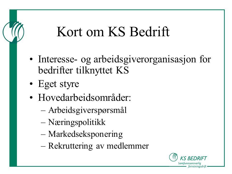 Kort om KS Bedrift Interesse- og arbeidsgiverorganisasjon for bedrifter tilknyttet KS. Eget styre.