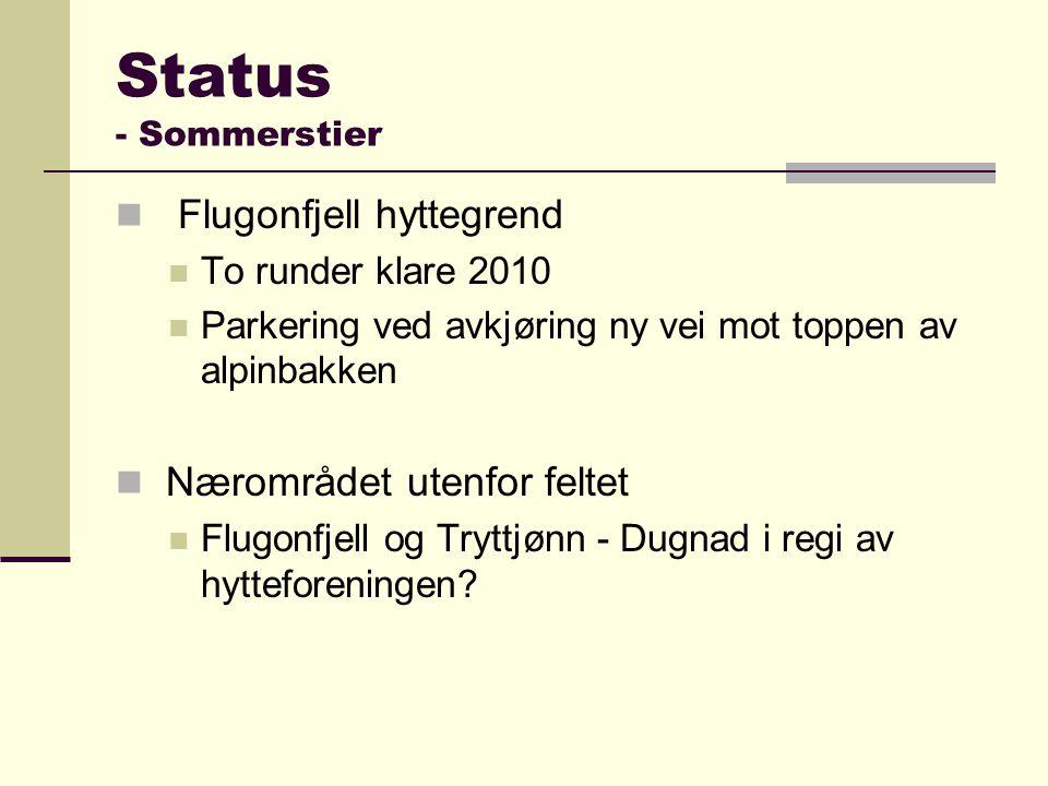 Status - Sommerstier Flugonfjell hyttegrend Nærområdet utenfor feltet