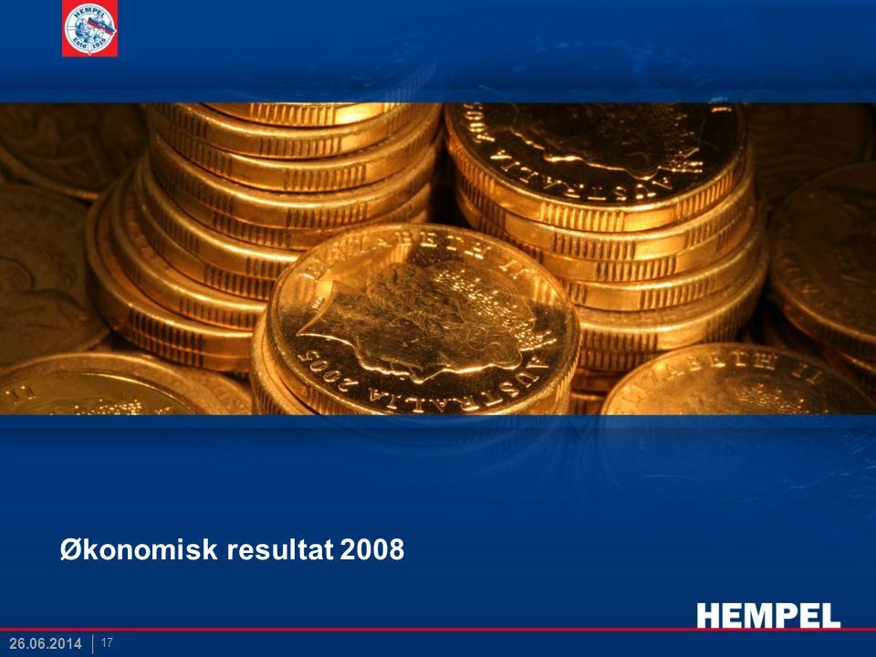 Økonomisk resultat 2008 03.04.2017