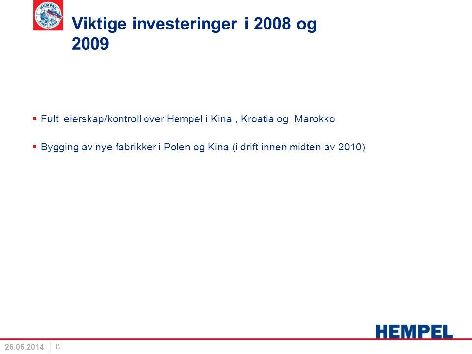 Viktige investeringer i 2008 og 2009