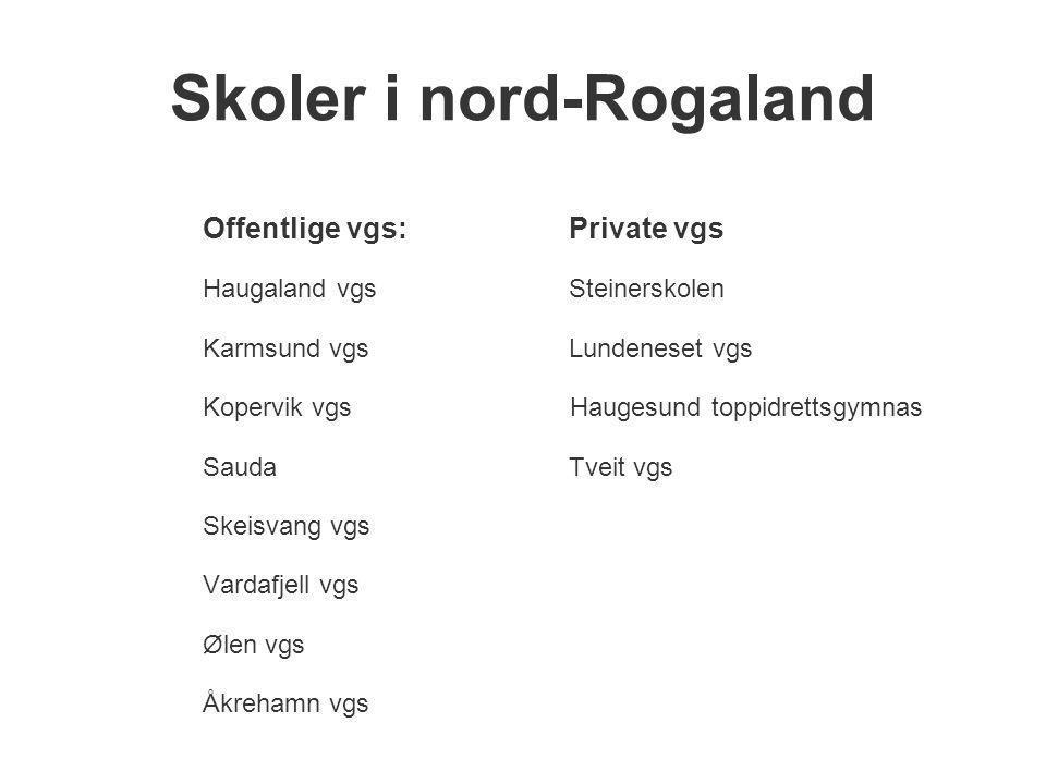 Skoler i nord-Rogaland