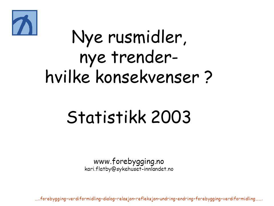 Nye rusmidler, nye trender- hvilke konsekvenser Statistikk 2003