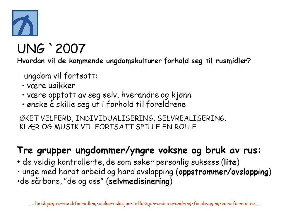 UNG `2007 ungdom vil fortsatt: