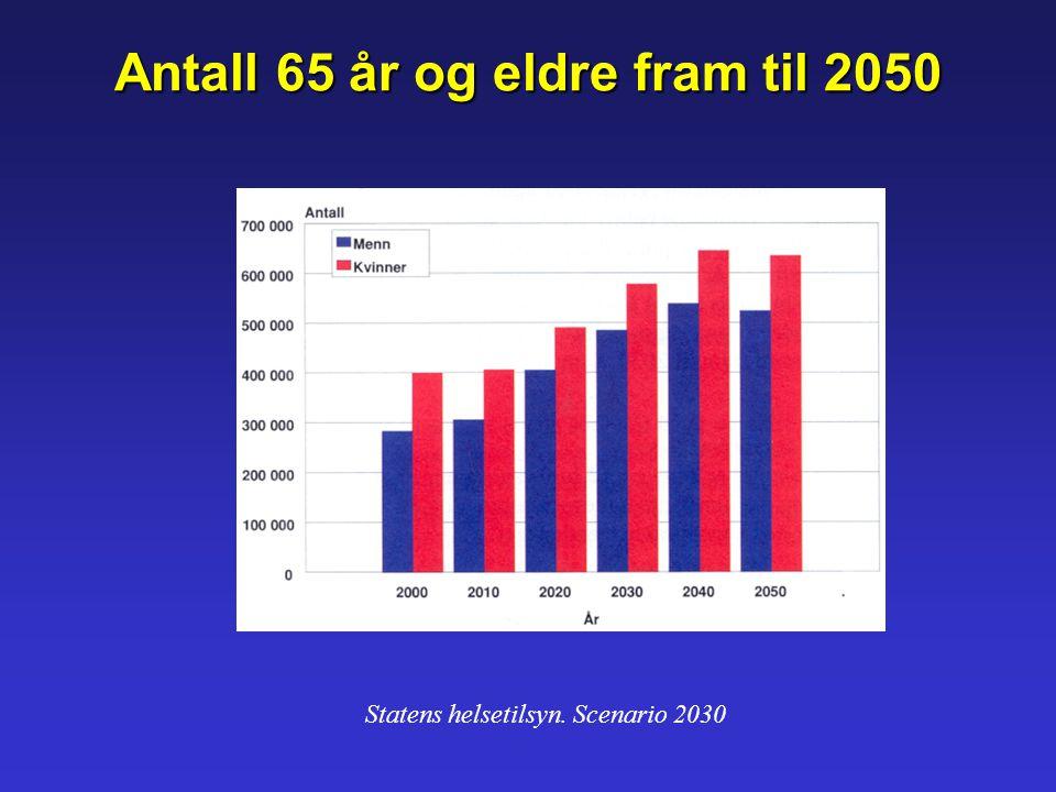 Antall 65 år og eldre fram til 2050