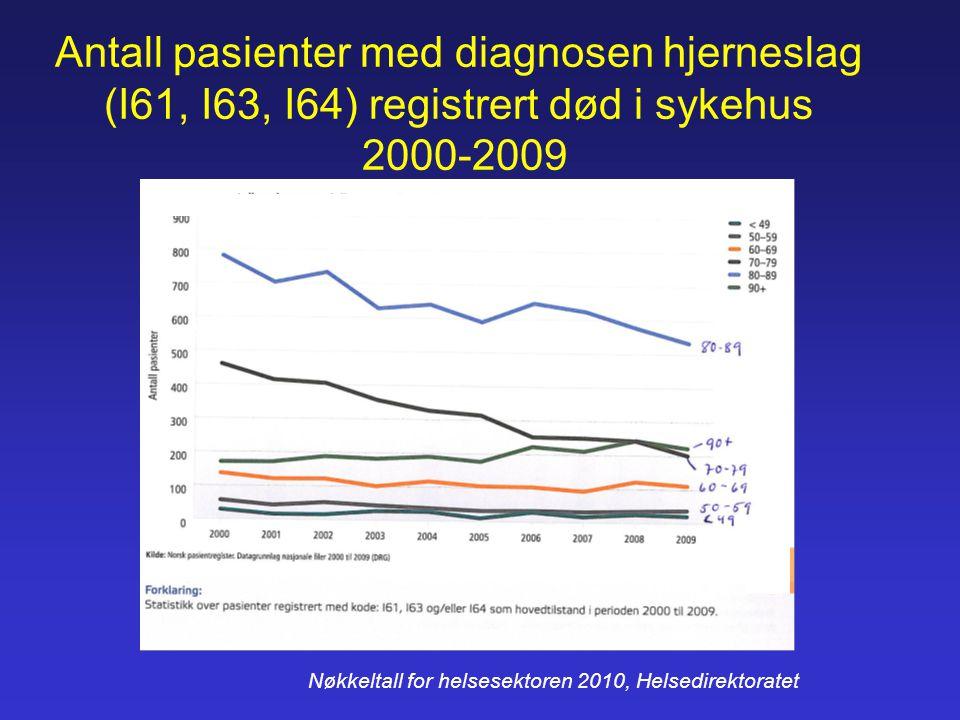 Antall pasienter med diagnosen hjerneslag (I61, I63, I64) registrert død i sykehus 2000-2009