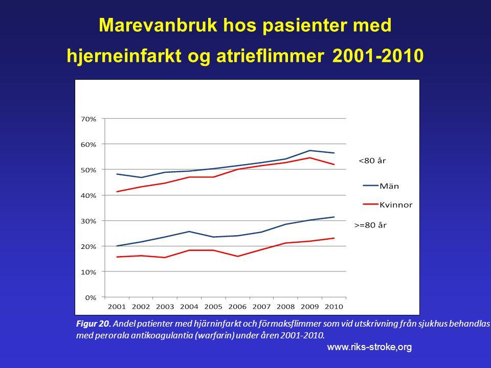 Marevanbruk hos pasienter med hjerneinfarkt og atrieflimmer 2001-2010