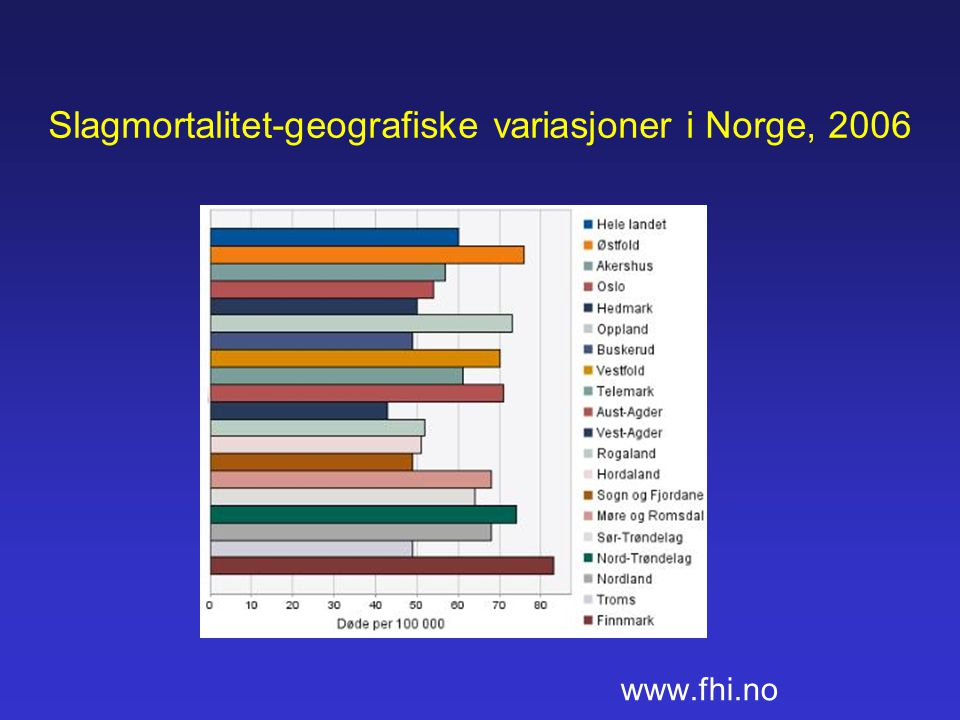 Slagmortalitet-geografiske variasjoner i Norge, 2006