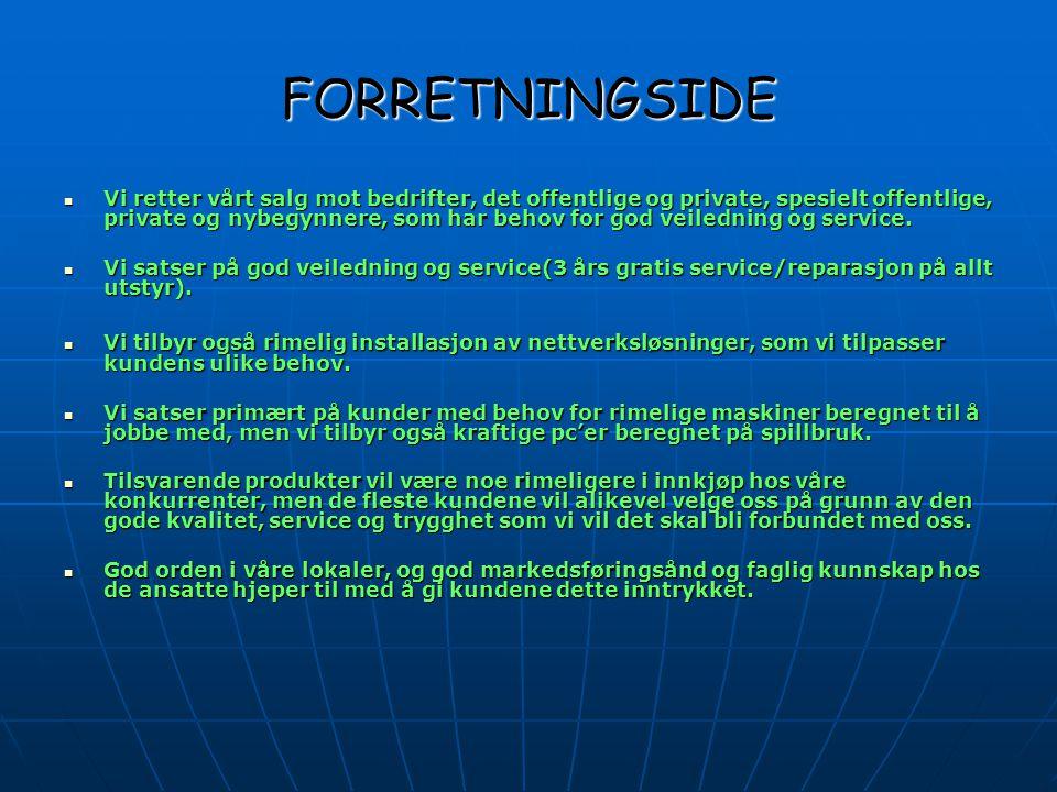 FORRETNINGSIDE