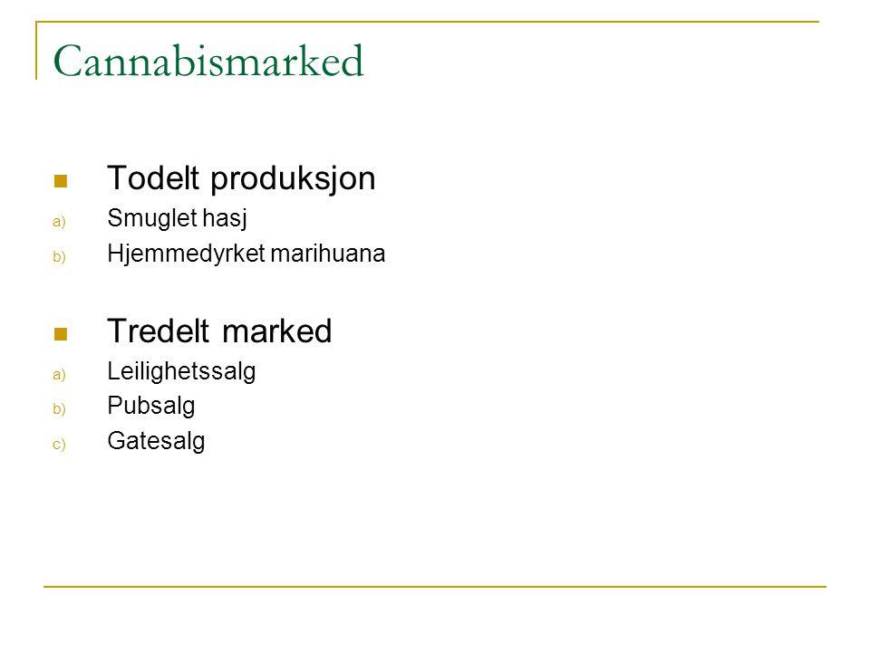 Cannabismarked Todelt produksjon Tredelt marked Smuglet hasj
