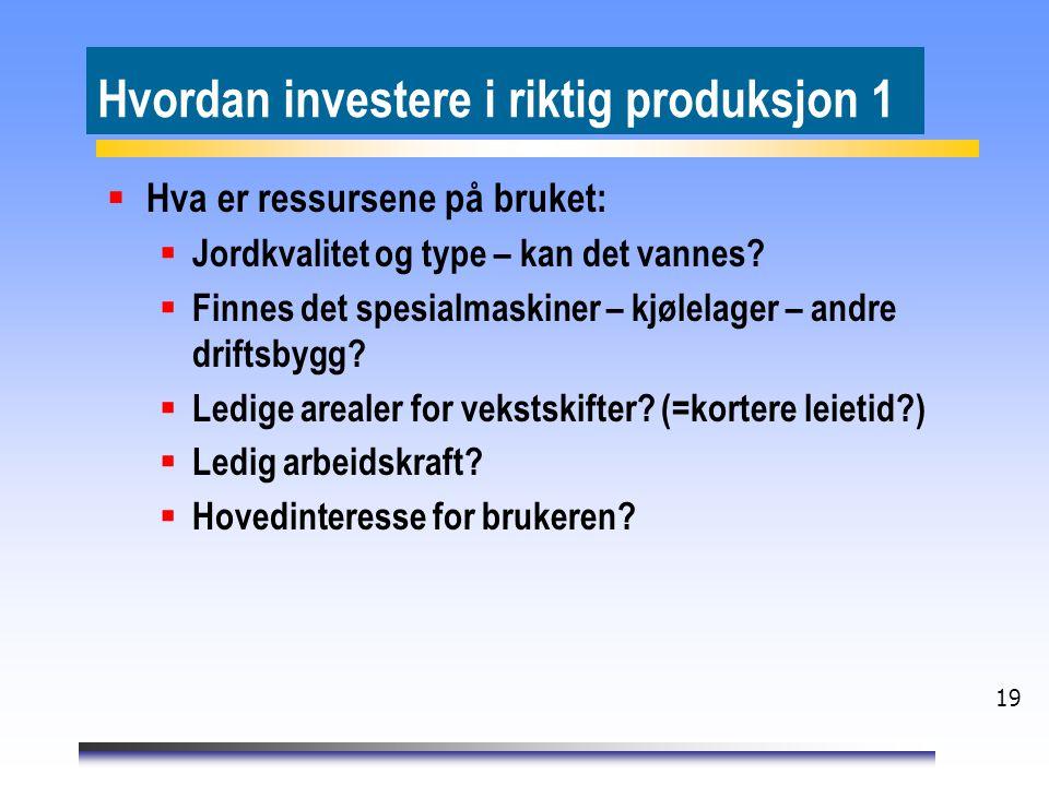 Hvordan investere i riktig produksjon 1