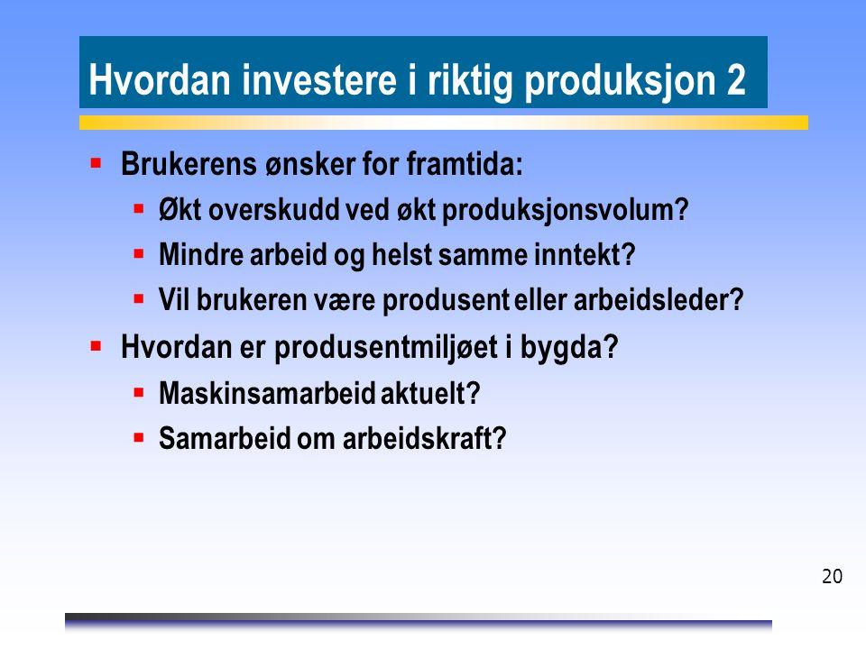 Hvordan investere i riktig produksjon 2