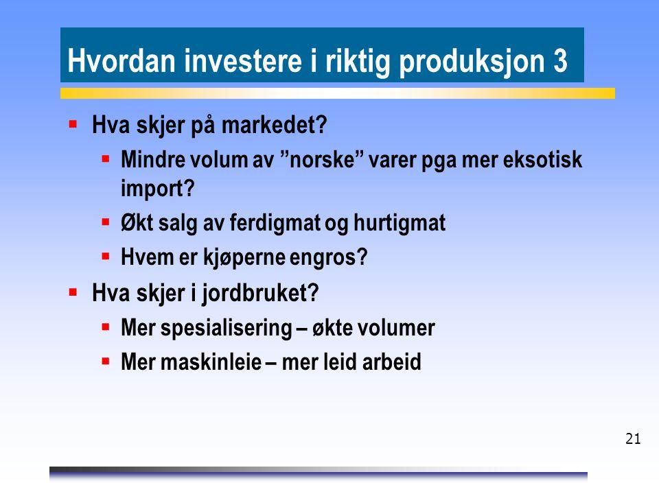 Hvordan investere i riktig produksjon 3