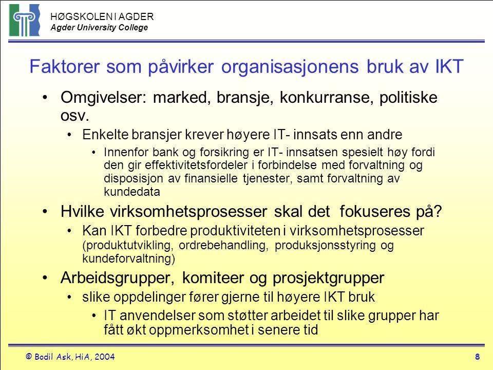 Faktorer som påvirker organisasjonens bruk av IKT