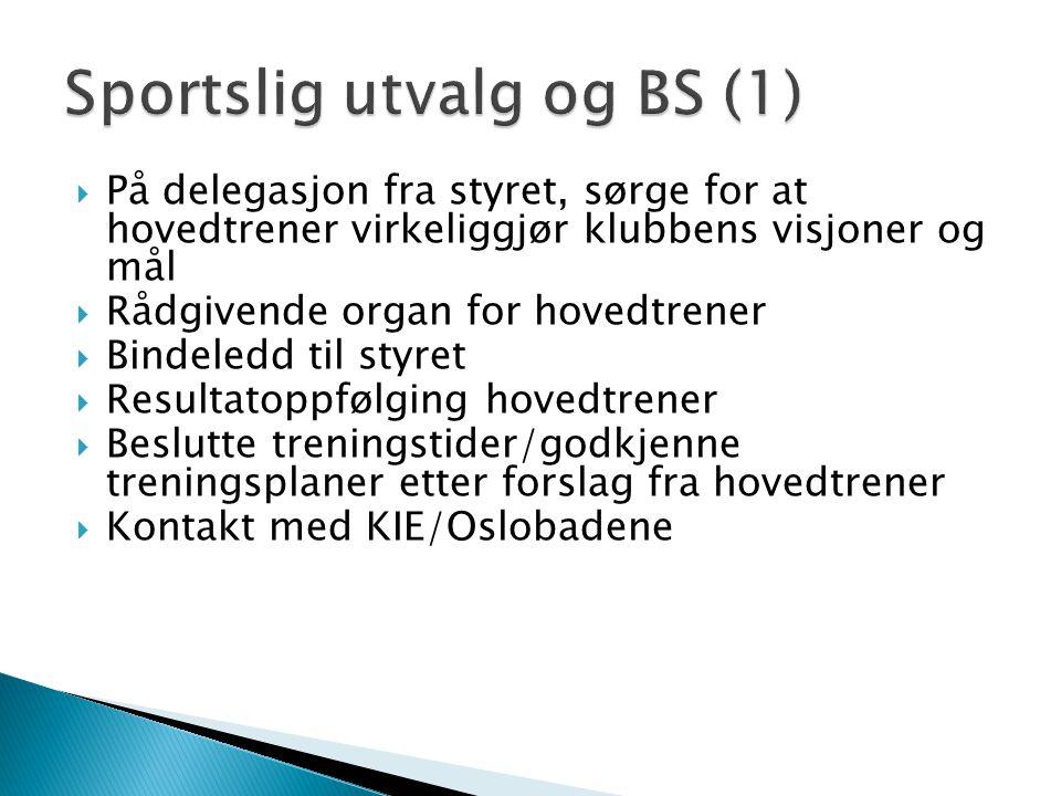 Sportslig utvalg og BS (1)