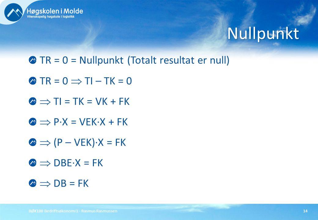 Nullpunkt TR = 0 = Nullpunkt (Totalt resultat er null)
