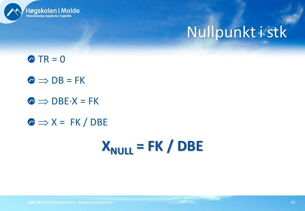 Nullpunkt i stk XNULL = FK / DBE TR = 0  DB = FK  DBE∙X = FK
