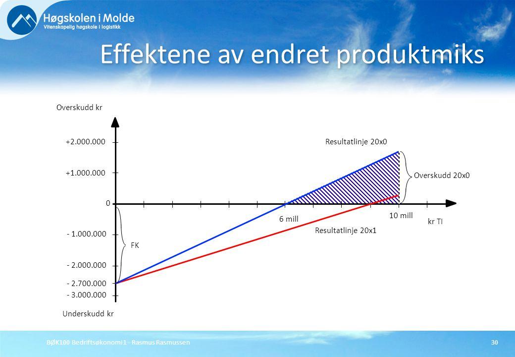 Effektene av endret produktmiks