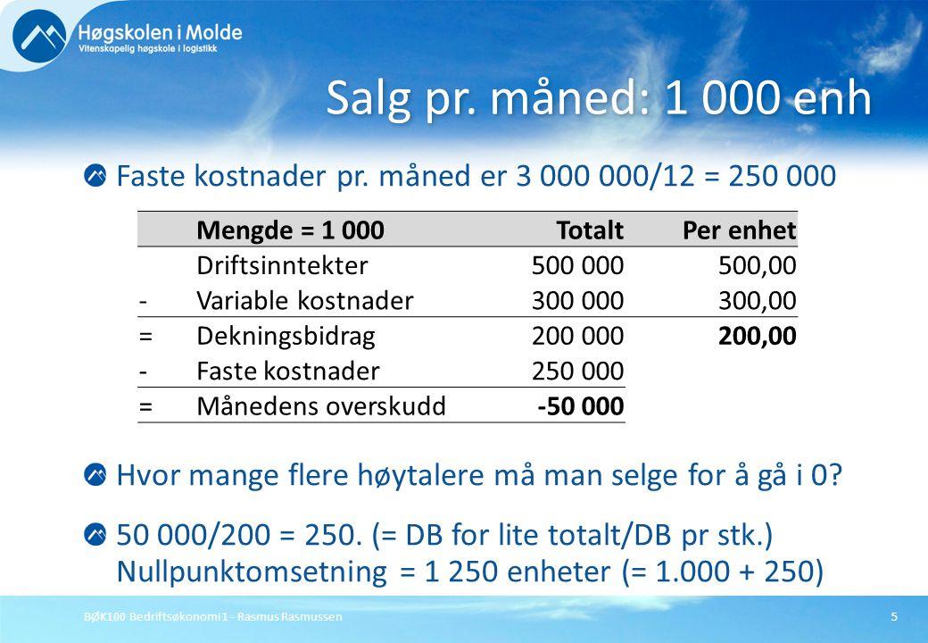 Salg pr. måned: 1 000 enh Faste kostnader pr. måned er 3 000 000/12 = 250 000. Hvor mange flere høytalere må man selge for å gå i 0