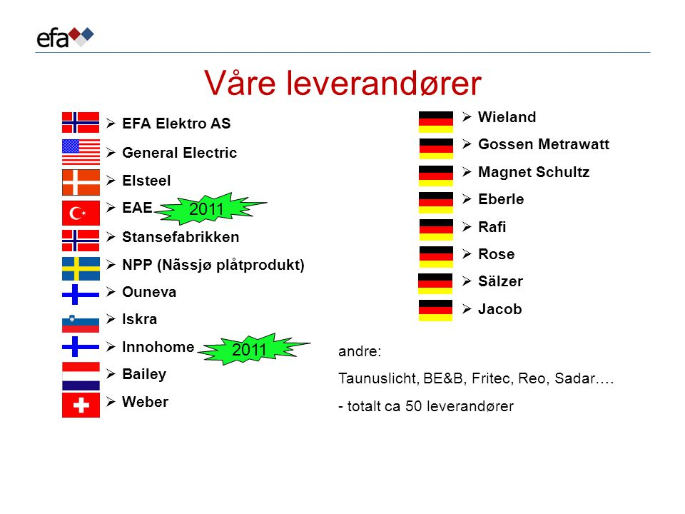 Våre leverandører 2011 2011 Wieland EFA Elektro AS Gossen Metrawatt